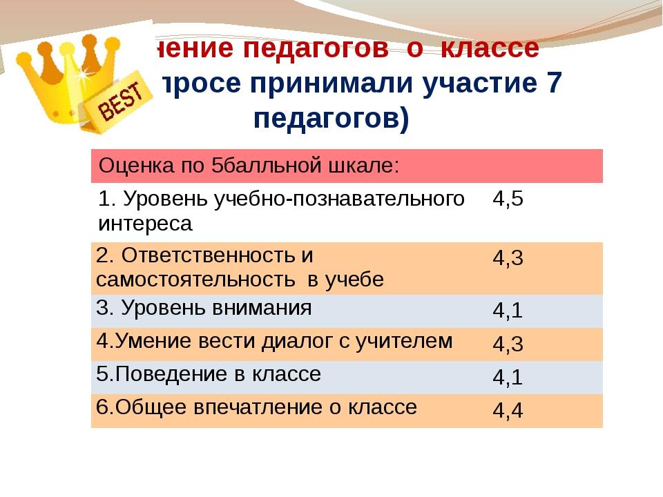 Мнение педагогов о классе (в опросе принимали участие 7 педагогов) Оценкапо 5...