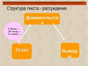 Структура текста - рассуждения Тезис Я думаю, … По-моему, … Я считаю, … Доказ