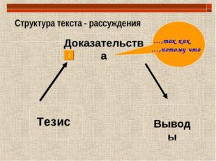 Структура текста - рассуждения Тезис Доказательства Выводы …,так как …,потому