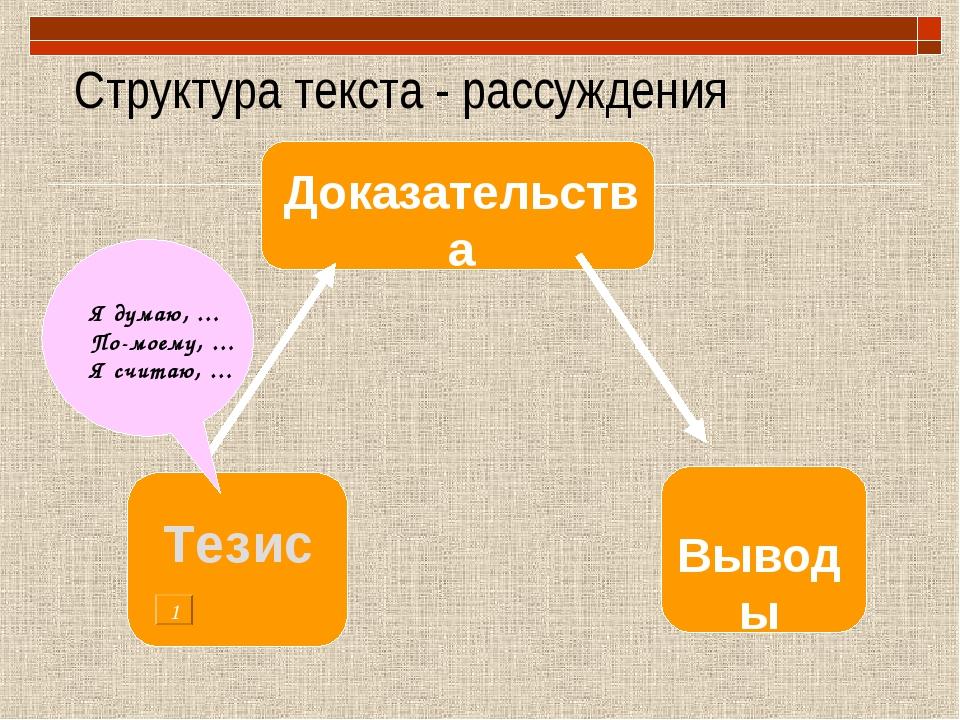 Структура текста - рассуждения Тезис Я думаю, … По-моему, … Я считаю, … Доказ...