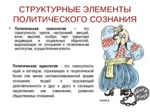 СТРУКТУРНЫЕ ЭЛЕМЕНТЫ ПОЛИТИЧЕСКОГО СОЗНАНИЯ Политическая психология – это сов