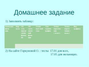 Домашнее задание 2) На сайте Горкуновой О. : тесты 17.01 для всех, 17.05 для