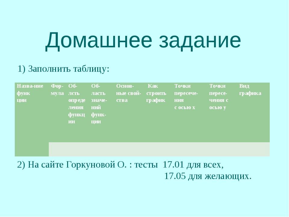 Домашнее задание 2) На сайте Горкуновой О. : тесты 17.01 для всех, 17.05 для...