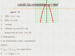 при k < 0 D(f) = (-∞, +∞); Е(f) = (-∞, 0]; четная убывает на луче [0,+∞), во