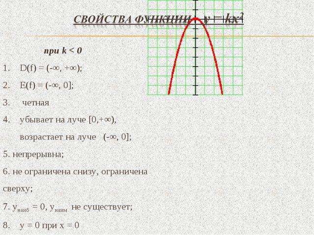 при k < 0 D(f) = (-∞, +∞); Е(f) = (-∞, 0]; четная убывает на луче [0,+∞), во...