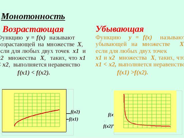 ЧЕТНОСТЬ Говорят, что множество Х симметрично относительно начала координат,...