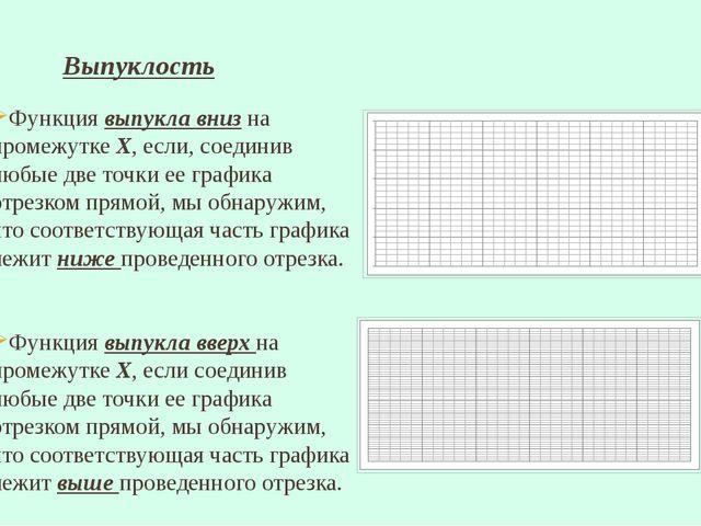 Примеры функций: у= kx + m – линейная функция у = kx2 – квадратичная функция...