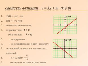 D(f) = (-∞; +∞); E(f) = (-∞; +∞); ни четная, ни нечетная; возрастает при k >