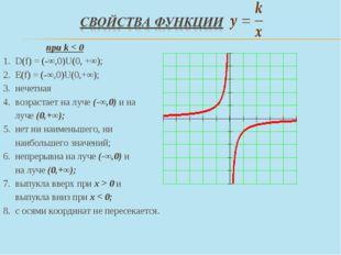 при k < 0 D(f) = (-∞,0)U(0, +∞); Е(f) = (-∞,0)U(0,+∞); нечетная возрастает н