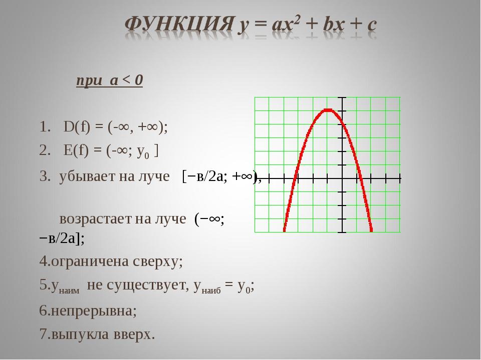 при а < 0 D(f) = (-∞, +∞); Е(f) = (-∞; у0 ] убывает на луче [−в/2а; +), воз...