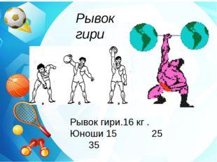 Рывок гири Рывок гири.16 кг . Юноши 15 25 35