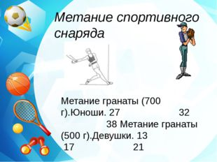 Метание спортивного снаряда Метание гранаты (700 г).Юноши. 27 32 38 Метание г