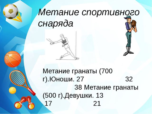 Метание спортивного снаряда Метание гранаты (700 г).Юноши. 27 32 38 Метание г...