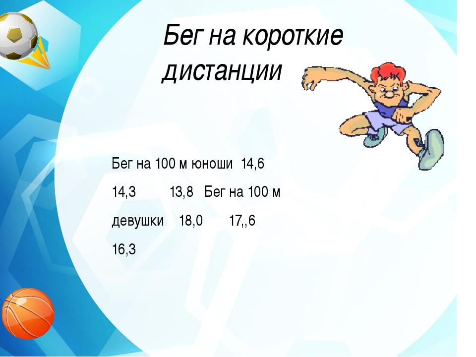 Бег на короткие дистанции Бег на 100 м юноши 14,6 14,3 13,8 Бег на 100 м деву...