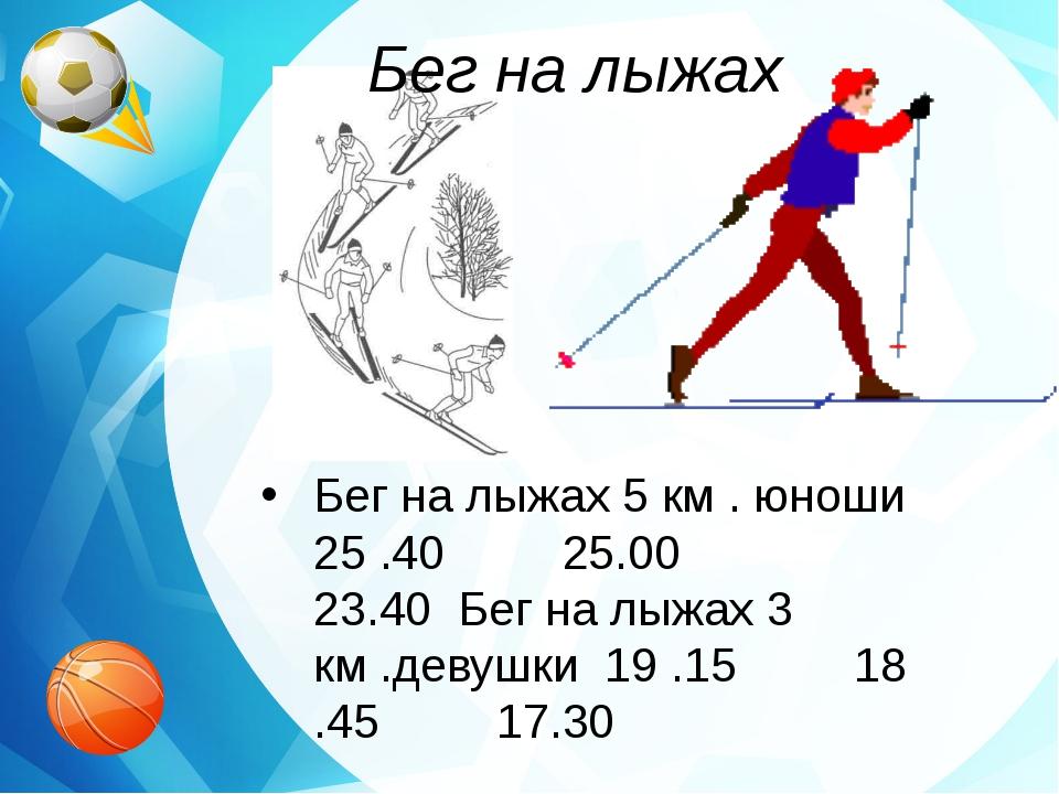 Бег на лыжах Бег на лыжах 5 км . юноши 25 .40 25.00 23.40 Бег на лыжах 3 км ....