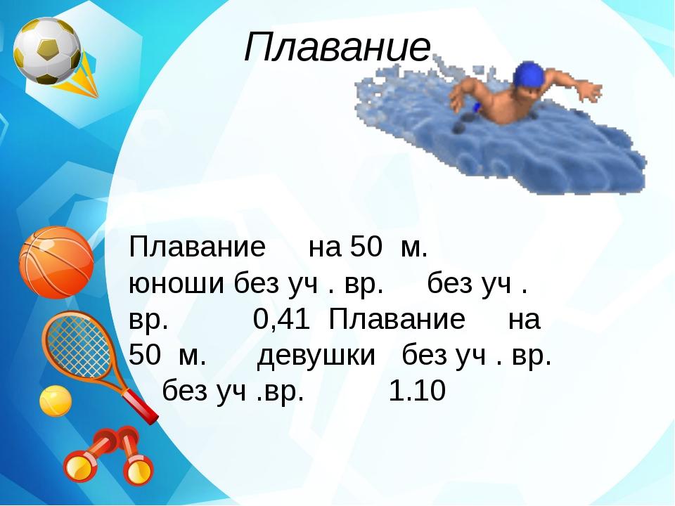 Плавание Плавание на 50 м. юноши без уч . вр. без уч . вр. 0,41 Плавание на 5...