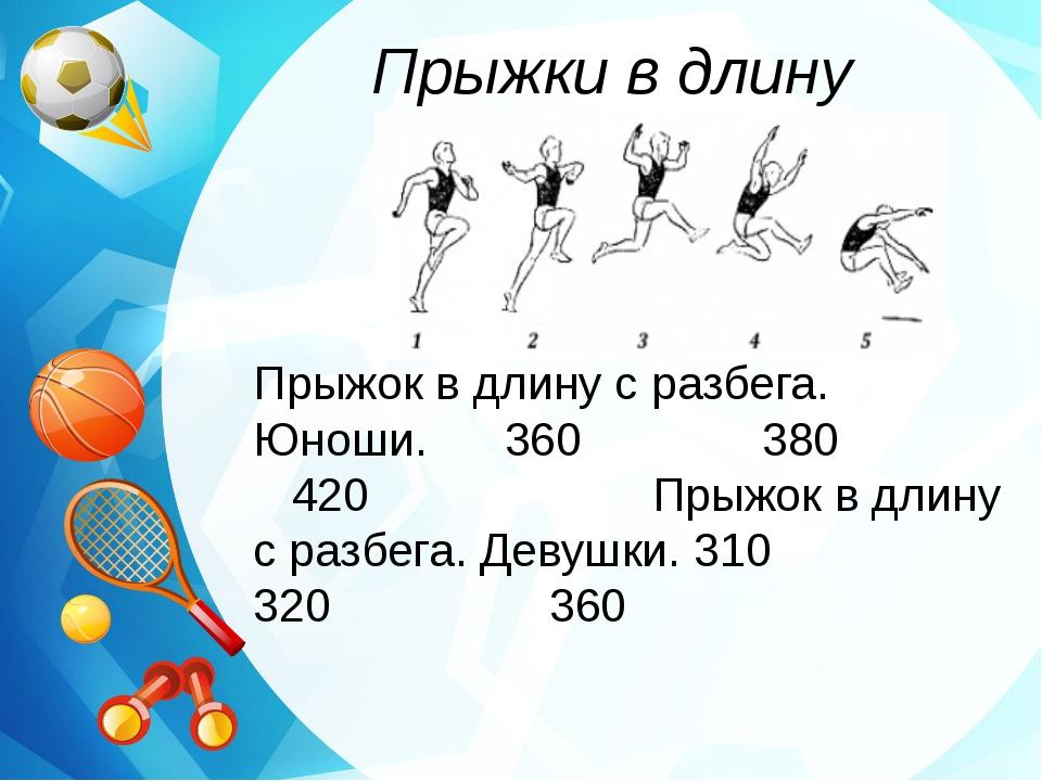 Прыжки в длину Прыжок в длину с разбега. Юноши. 360 380 420 Прыжок в длину с...