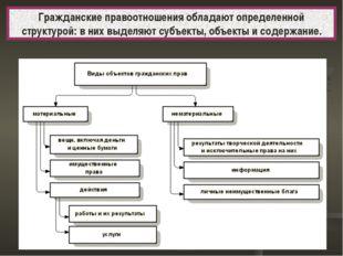 Гражданские правоотношения обладают определенной структурой: в них выделяют с