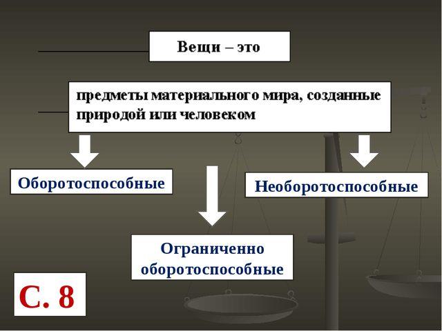 Оборотоспособные Ограниченно оборотоспособные Необоротоспособные С. 8