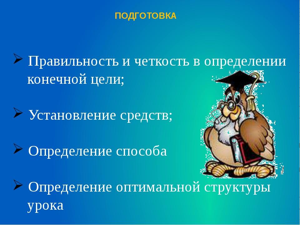 ПОДГОТОВКА Правильность и четкость в определении конечной цели; Установление...