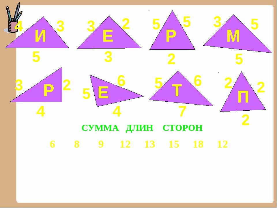 4 3 5 И 3 2 3 Е 3 5 5 5 5 2 Р М 3 2 2 2 2 5 5 4 4 6 6 7 Р Е Т П СУММА ДЛИН С...