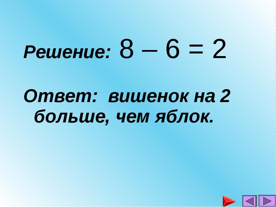 Решение: 8 – 6 = 2 Ответ: вишенок на 2 больше, чем яблок....