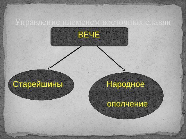 Верования Восточных Славян Кратко