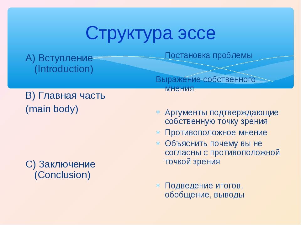 Структура эссе А) Вступление (Introduction) В) Главная часть (main body) C) З...