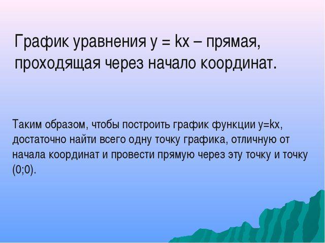 График уравнения у = kx – прямая, проходящая через начало координат. Таким об...