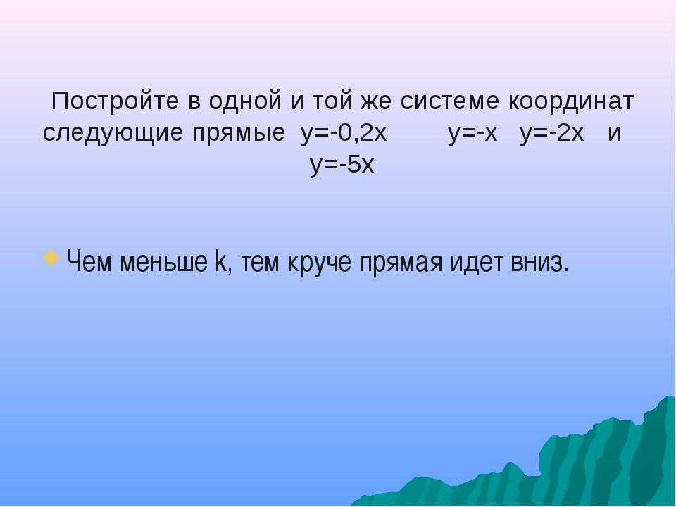 Постройте в одной и той же системе координат следующие прямые у=-0,2ху=-х у...