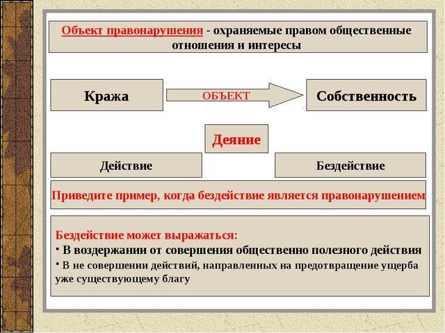 Объект правонарушения - охраняемые правом общественные отношения и интересы К...