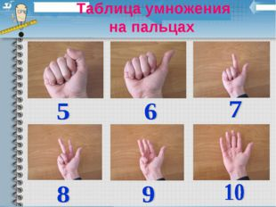 Таблица умножения на пальцах