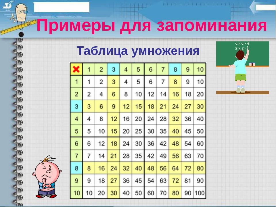 Примеры для запоминания Таблица умножения