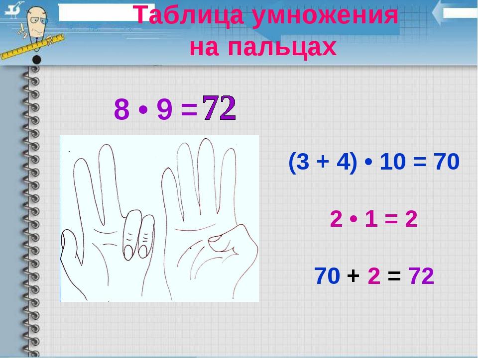 Таблица умножения на пальцах (3 + 4) • 10 = 70 2 • 1 = 2 70 + 2 = 72 8 • 9 =