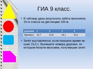 ГИА 9 класс. В таблице даны результаты забега мальчиков 10-го класса на диста