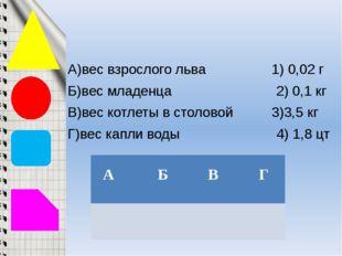 А)вес взрослого льва 1) 0,02 г Б)вес младенца 2) 0,1 кг В)вес котлеты в стол