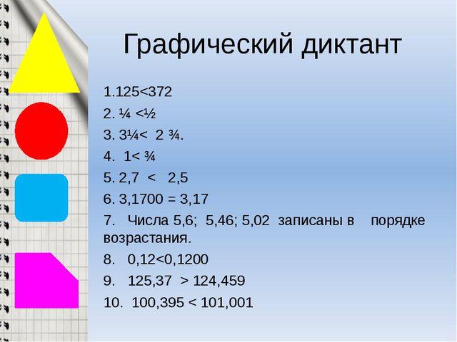 Графический диктант 125