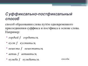 Аббревиация способ образования производных слов (существительных) путём сложе