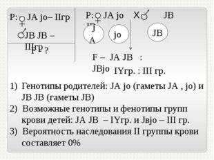 JА jо– IIгр JВ JВ – IIIгр Р:  F - ? Р: JА jо Х JВ JВ JА jo JВ F – JА JВ : J