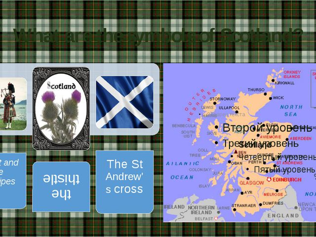 What are the symbols of Scotland?