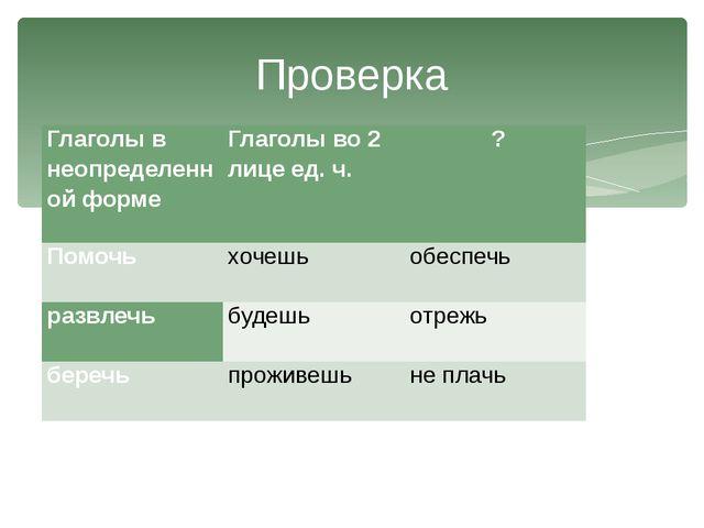 Проверка Глаголы в неопределенной форме Глаголыво 2 лицеед.ч. ? Помочь хочеш...