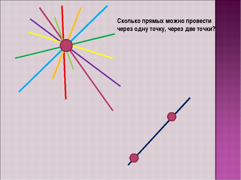 Сколько прямых можно провести через одну точку, через две точки?