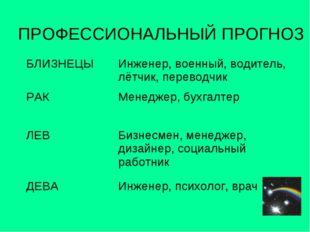 ПРОФЕССИОНАЛЬНЫЙ ПРОГНОЗ БЛИЗНЕЦЫ Инженер, военный, водитель, лётчик, перево