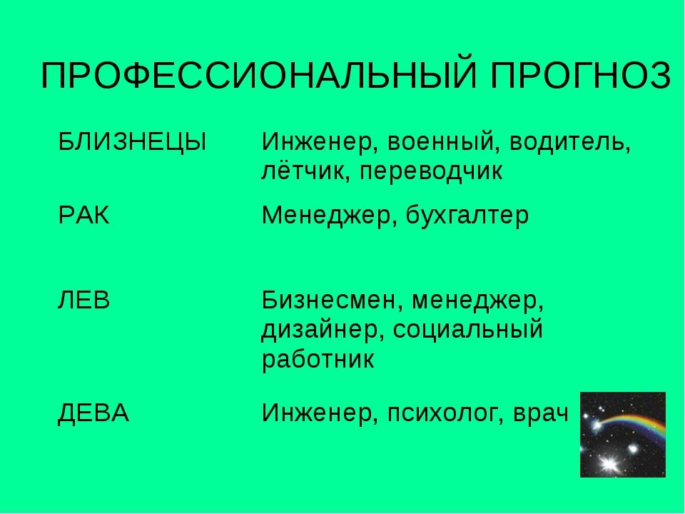 ПРОФЕССИОНАЛЬНЫЙ ПРОГНОЗ БЛИЗНЕЦЫ Инженер, военный, водитель, лётчик, перево...