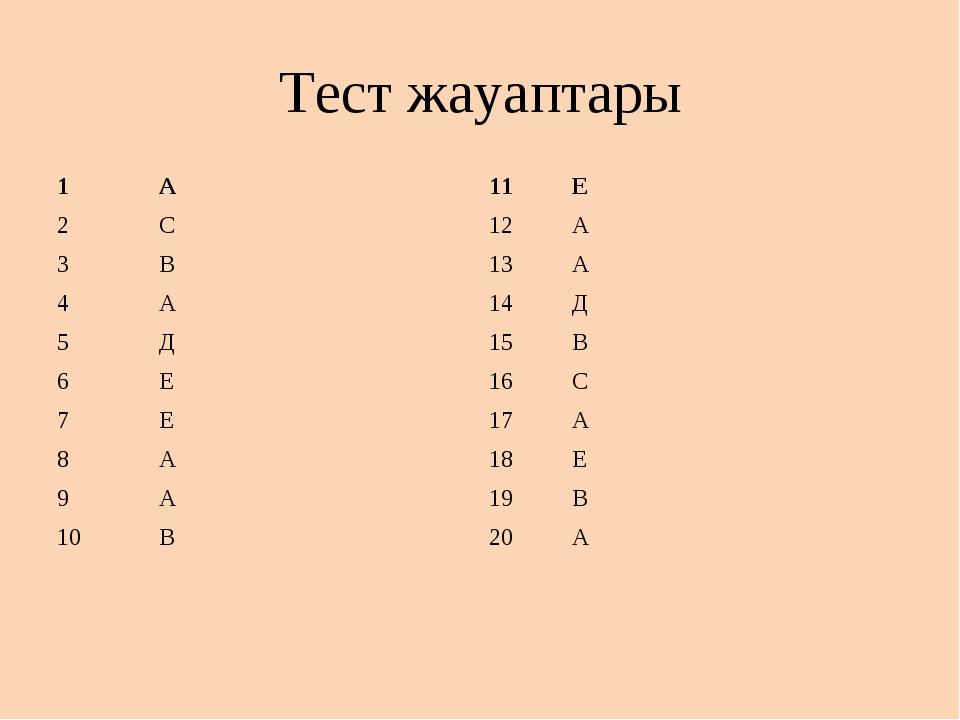 Тест жауаптары 1А11Е 2С12А 3В13А 4А14Д 5Д15В 6Е16С 7Е17А...