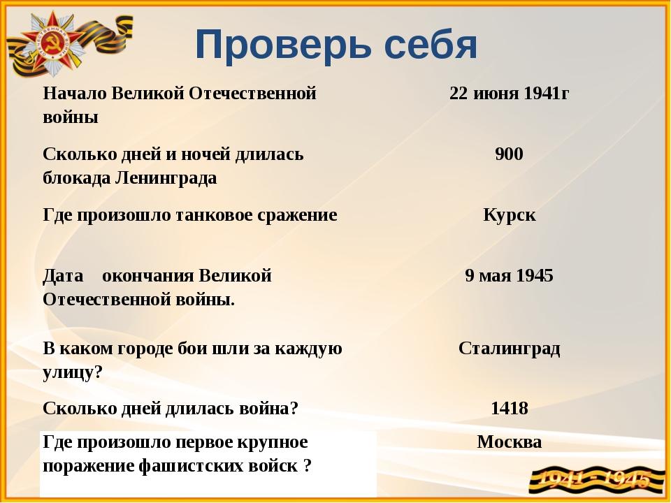 Проверь себя Начало Великой Отечественной войны22 июня 1941г Сколько дней и...