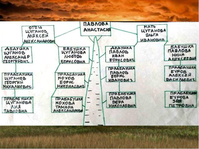 Гдз рабочая тетрадь по кубановедению 7 класс лукьянов