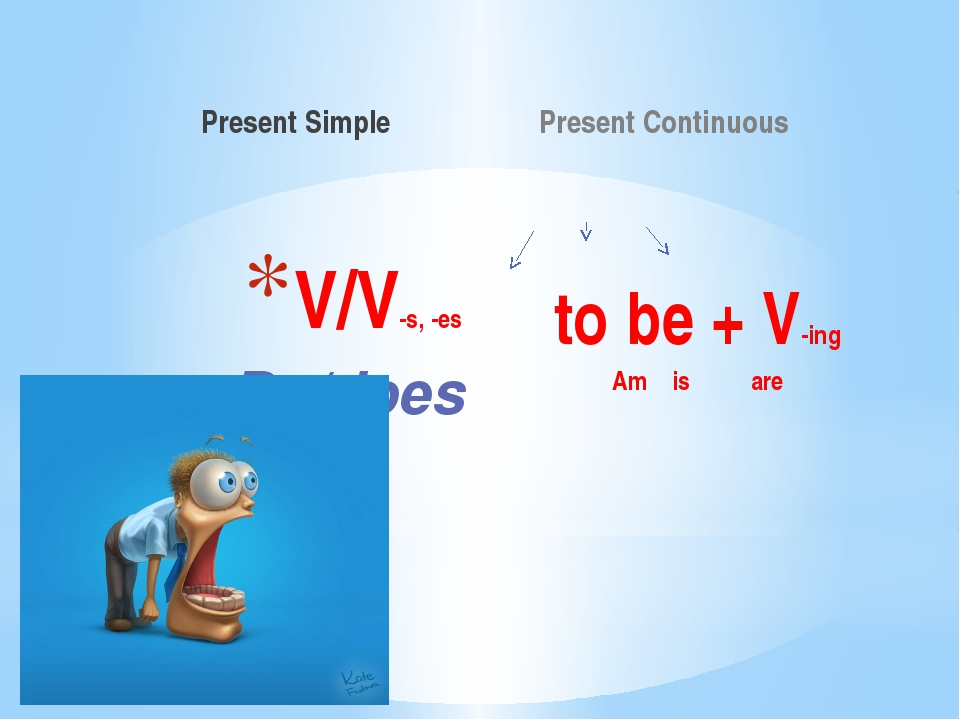 Present Simple V/V-s, -es Do/does Present Continuous to be + V-ing Am is are