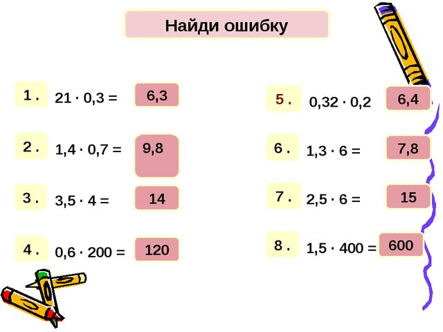 Математический диктант Найди ошибку 6,3 9,8 14 120 600 6,4 7,8 15