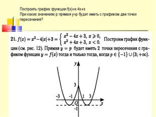 Построить график функции f(x)=х-4х+з При каких значениях р прямая у=р будет и